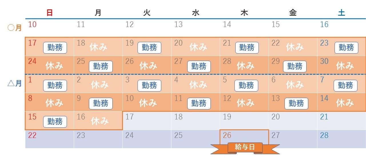 カレンダー15勤務